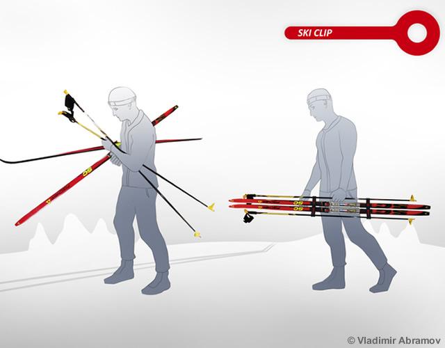 Ski Clip
