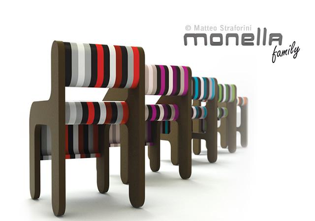Monella family